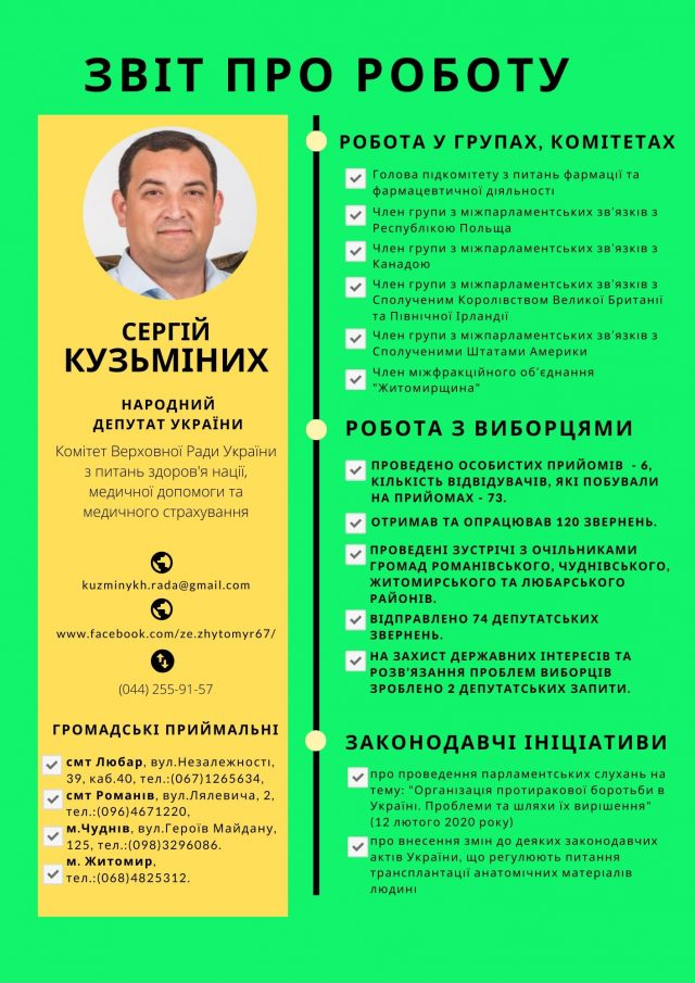 Кузьміних С.В., 2019