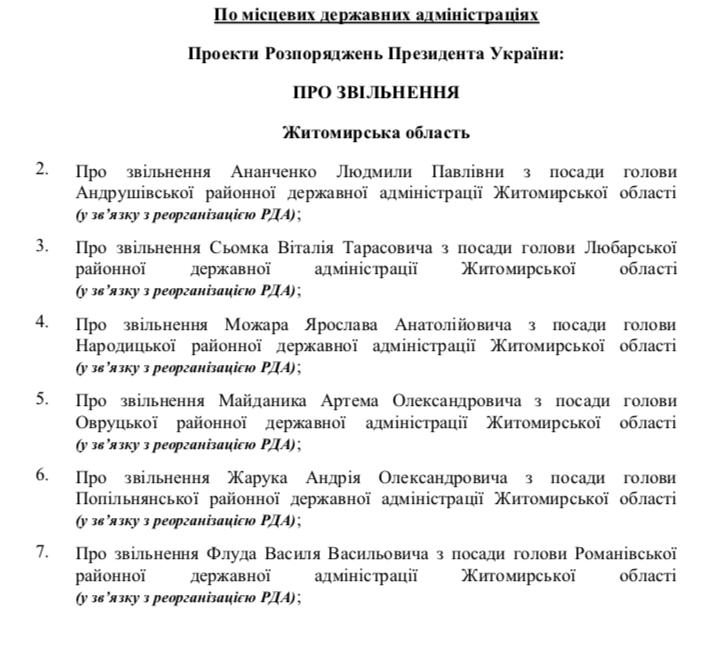 Уряд погодив проєкт розпорядження про звільнення голови Любарської РДА