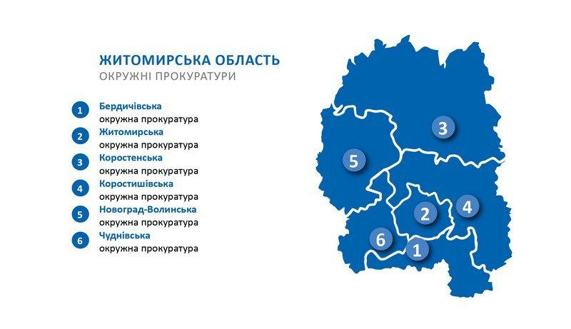 Любарська селищна громада тепер під юрисдикцією Чуднівської окружної прокуратури