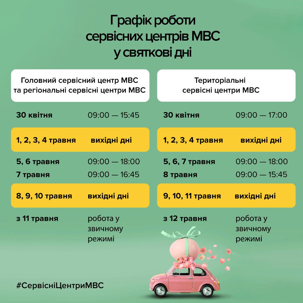 Графік роботи сервісних центрів МВС в Житомирській області на травневі свята